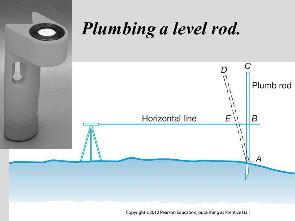 Plumbing a level rod.