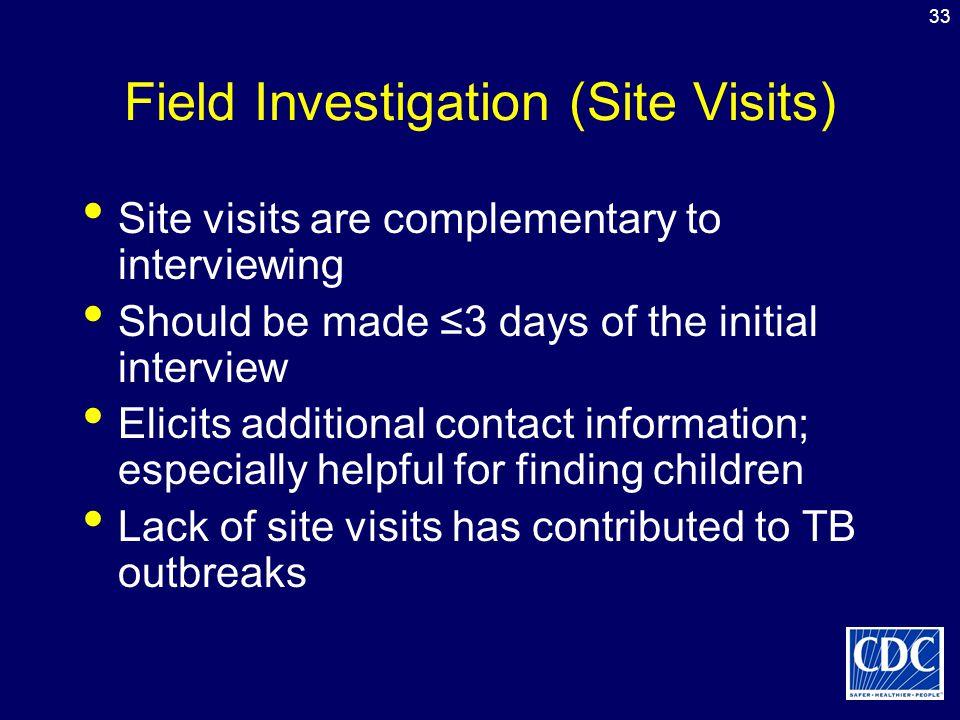 Field Investigation (Site Visits)