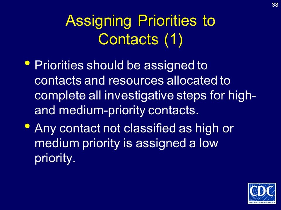 Assigning Priorities to Contacts (1)