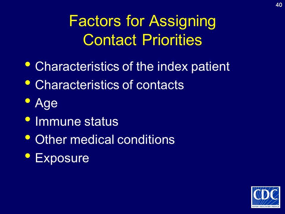 Factors for Assigning Contact Priorities