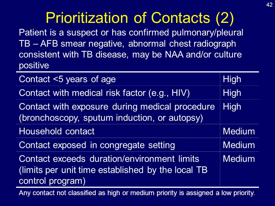Prioritization of Contacts (2)
