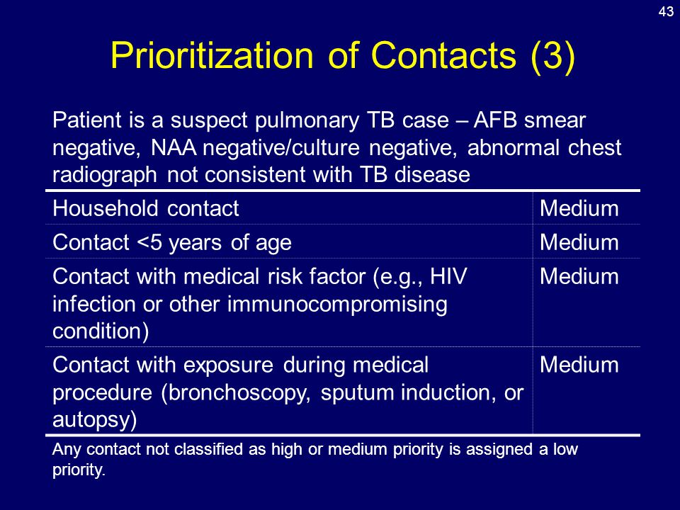 Prioritization of Contacts (3)