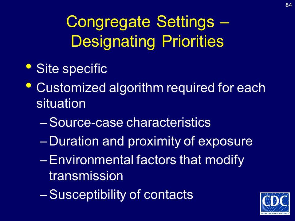 Congregate Settings – Designating Priorities