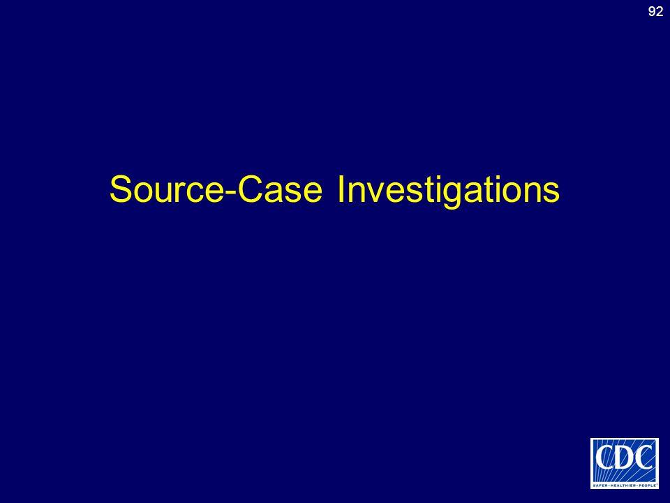 Source-Case Investigations
