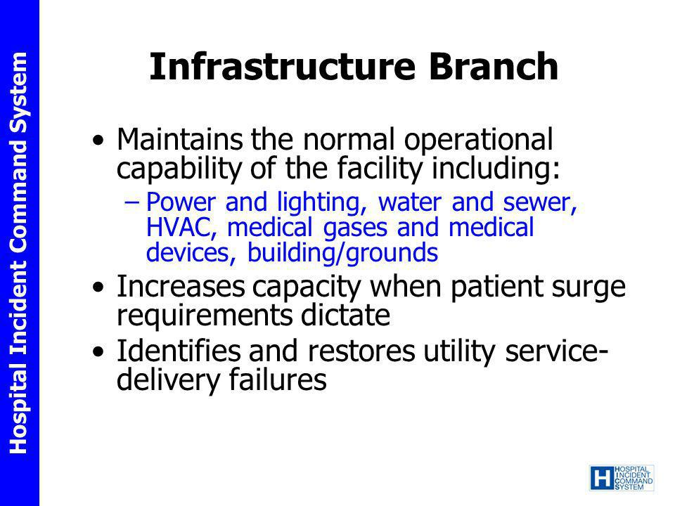 Infrastructure Branch