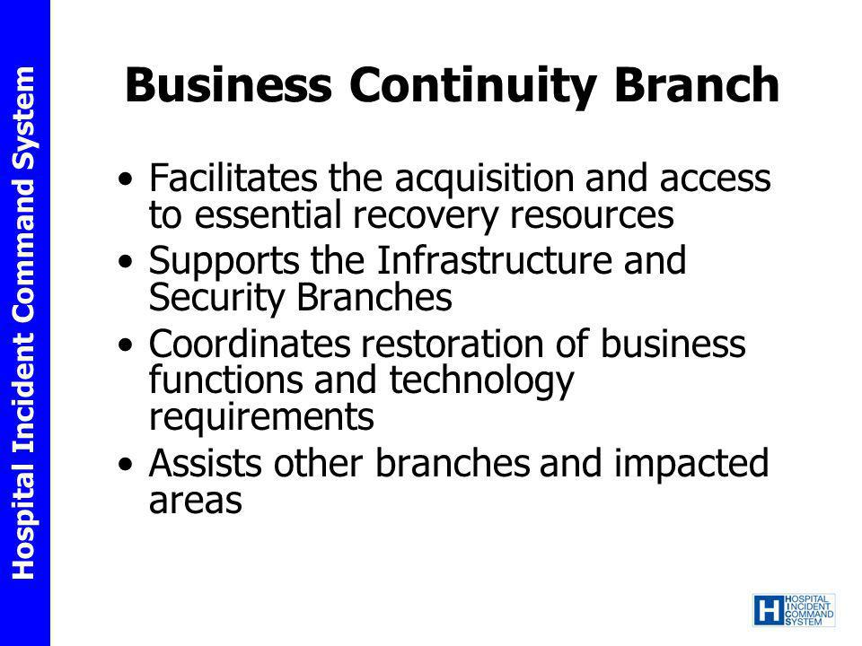Business Continuity Branch