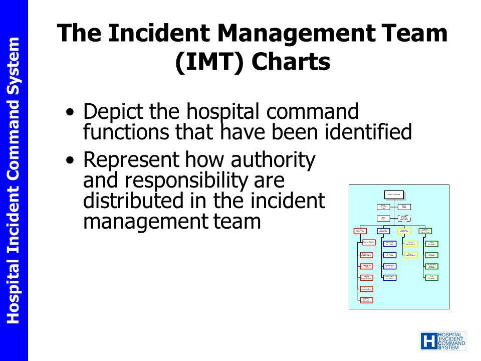 The Incident Management Team (IMT) Charts