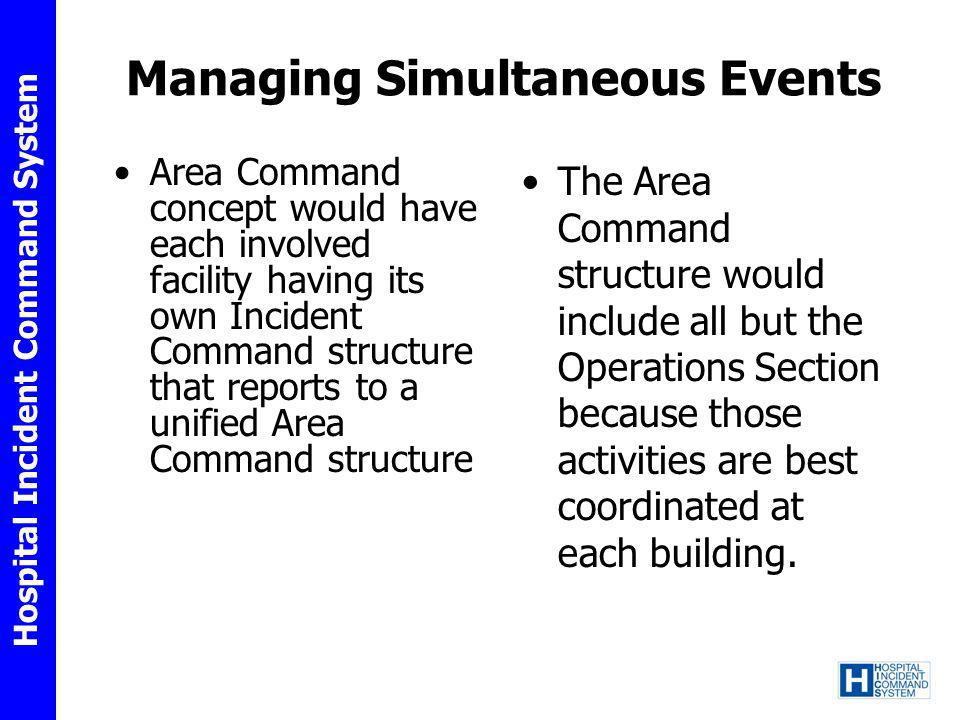 Managing Simultaneous Events