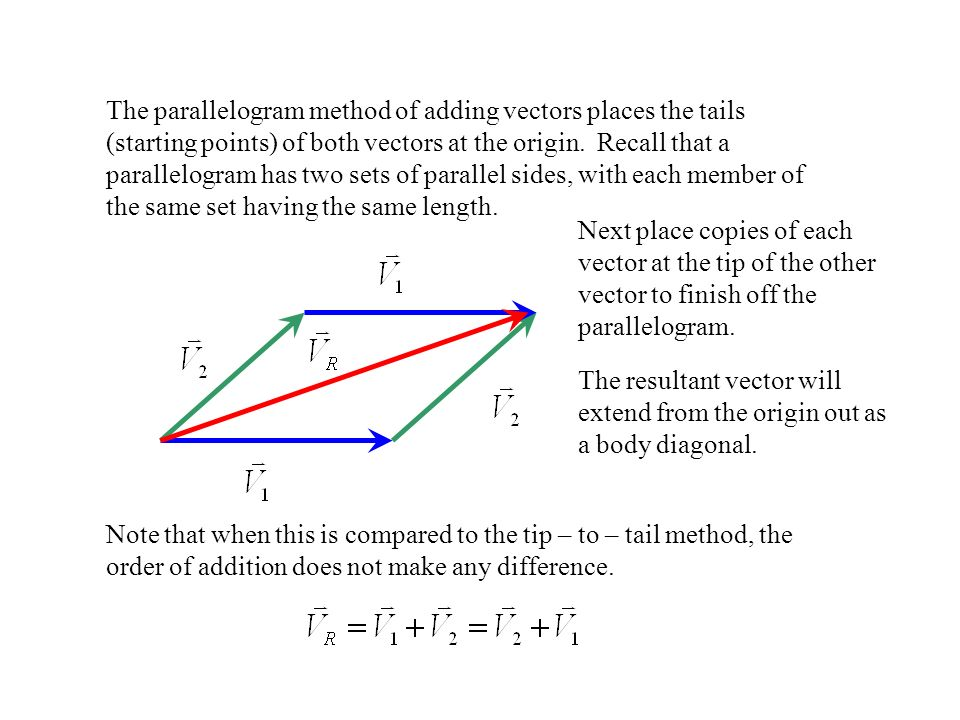 The parallelogram method of adding vectors places the tails (starting points) of both vectors at the origin. Recall that a parallelogram has two sets of parallel sides, with each member of the same set having the same length.