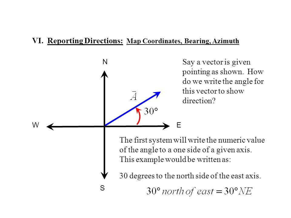 VI. Reporting Directions: Map Coordinates, Bearing, Azimuth