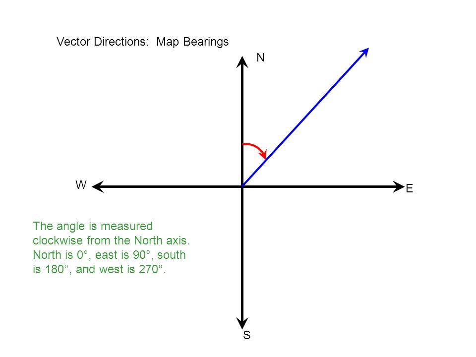 Vector Directions: Map Bearings