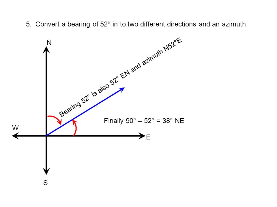 5. Convert a bearing of 52° in to two different directions and an azimuth