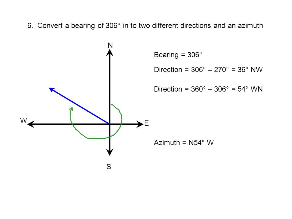 6. Convert a bearing of 306° in to two different directions and an azimuth