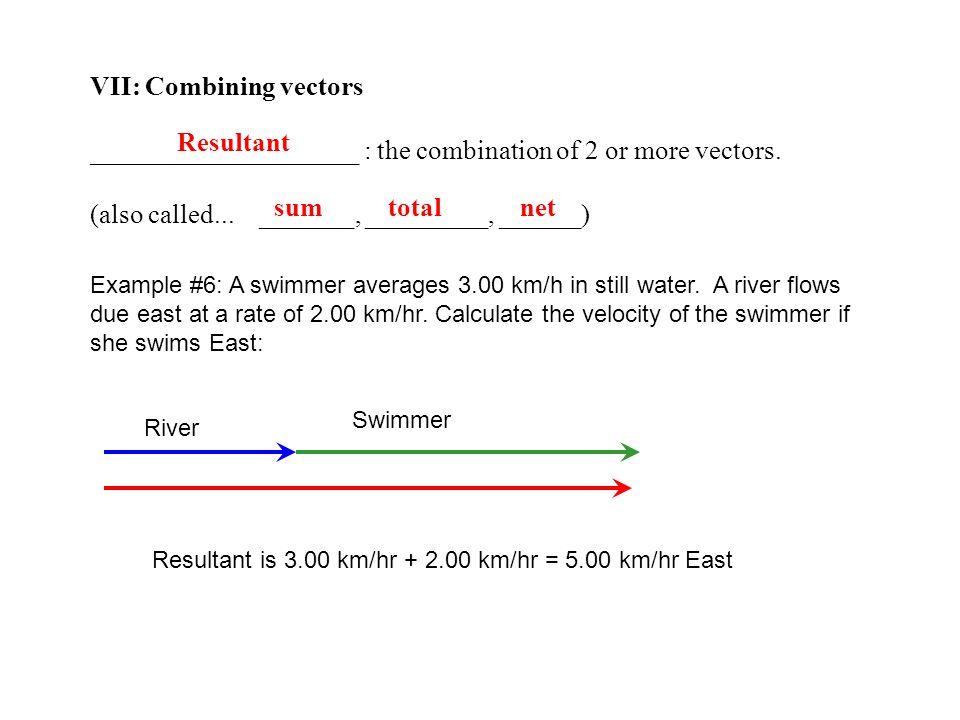 VII: Combining vectors