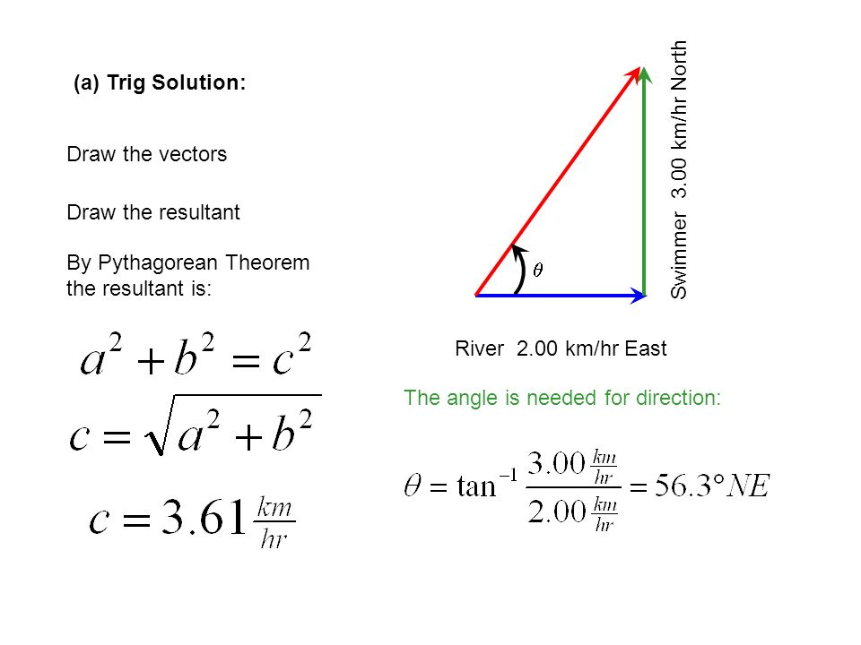 (a) Trig Solution: Draw the vectors. Swimmer 3.00 km/hr North. Draw the resultant. By Pythagorean Theorem the resultant is: