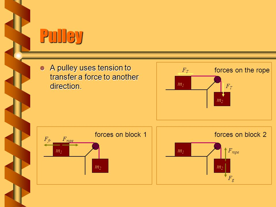 Pulley A pulley uses tension to transfer a force to another direction.