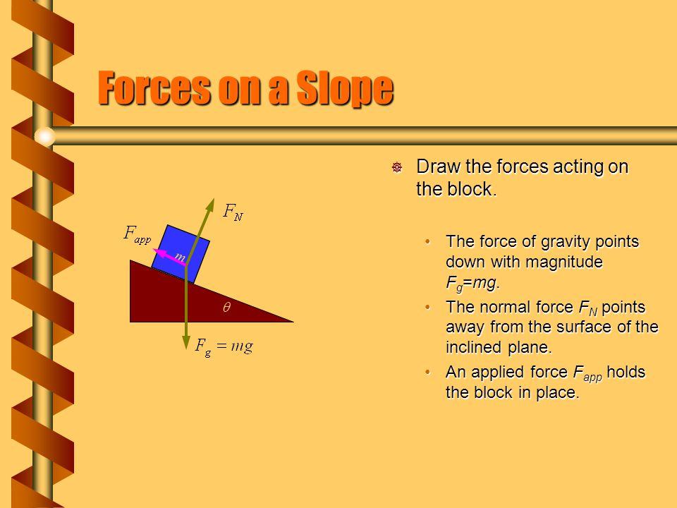 Forces on a Slope Draw the forces acting on the block.