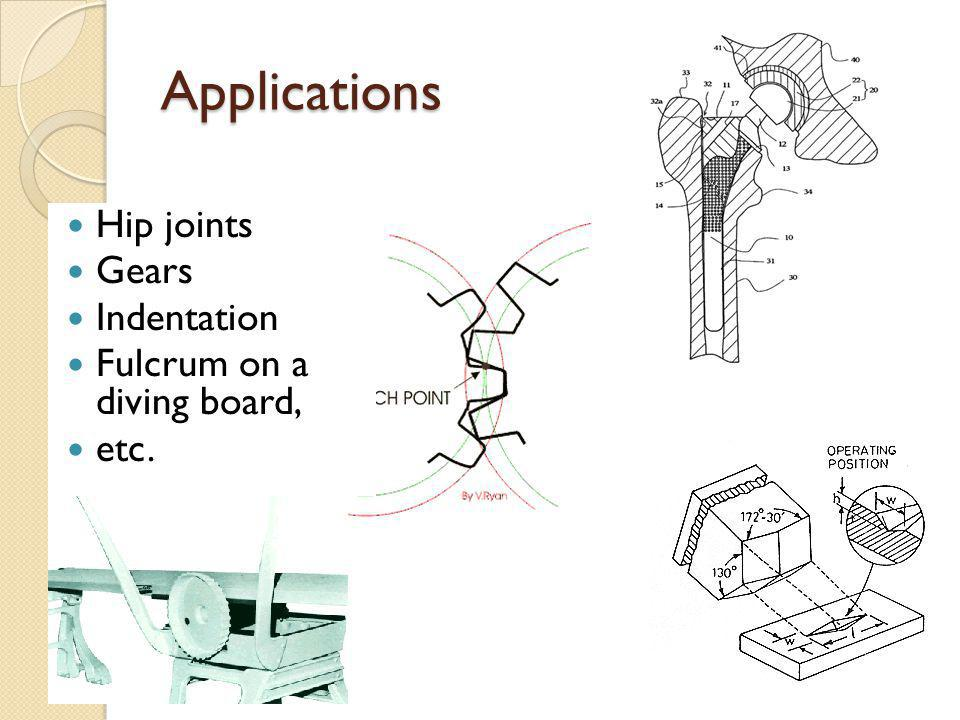 Applications Hip joints Gears Indentation Fulcrum on a diving board,