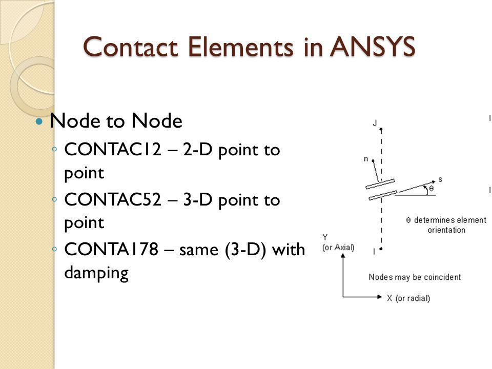 Contact Elements in ANSYS