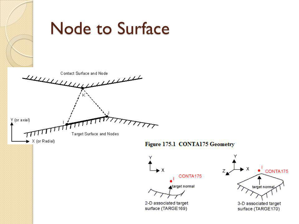 Node to Surface