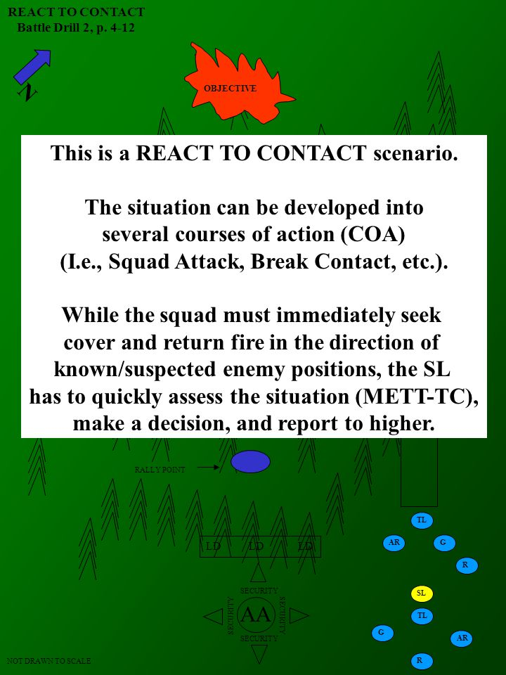 This is a REACT TO CONTACT scenario.