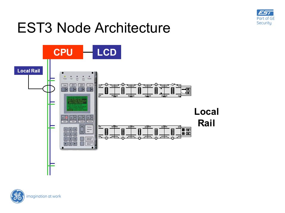 EST3 Node Architecture CPU LCD Local Rail Local Rail