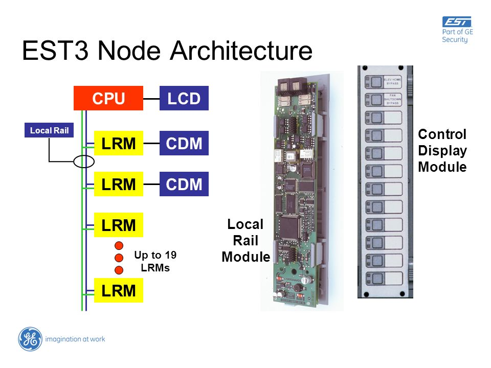 Control Display Module