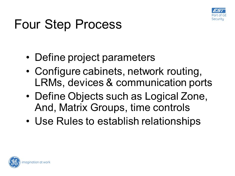 Four Step Process Define project parameters