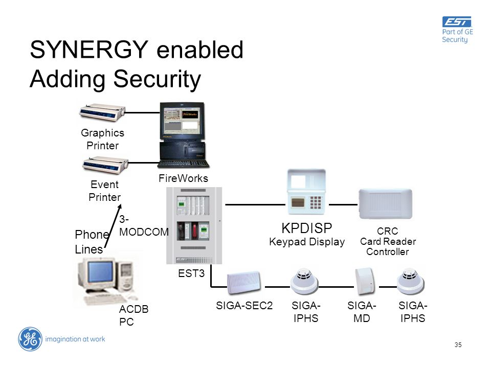 SYNERGY+enabled+Adding+Security est3 life safety platform ppt download siga cc1s wiring diagram at panicattacktreatment.co