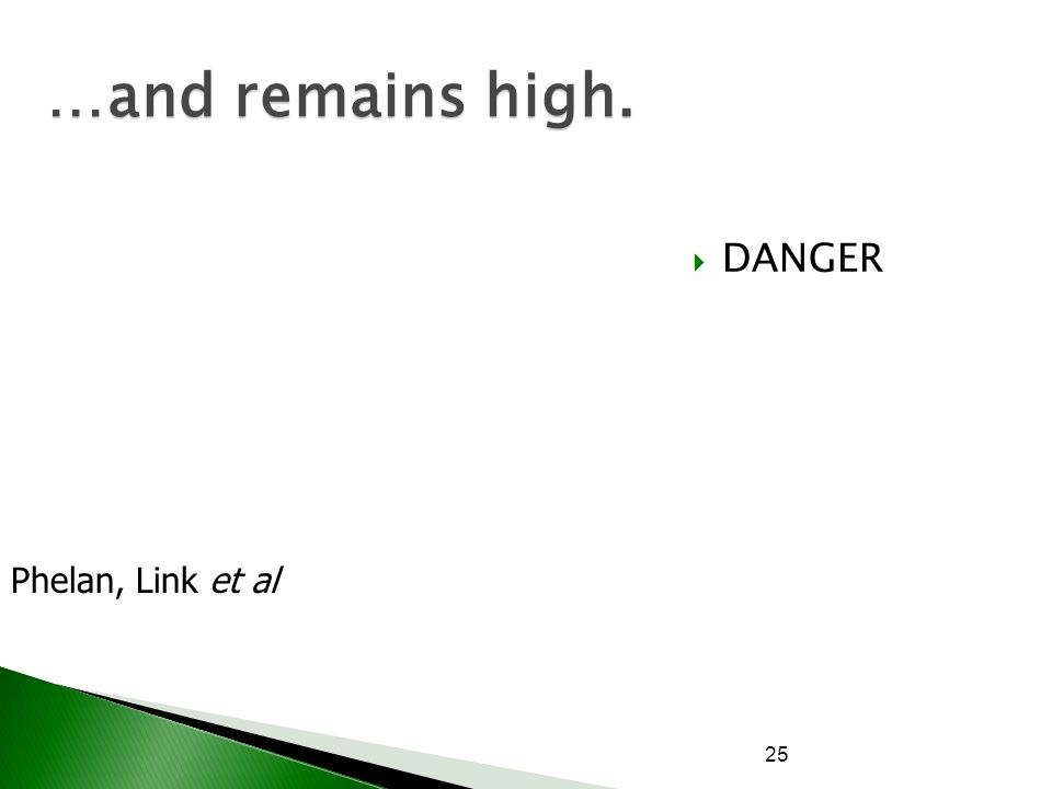 …and remains high. DANGER Phelan, Link et al 25