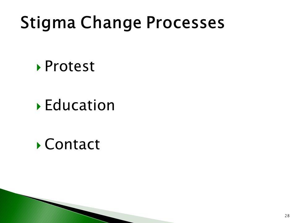 Stigma Change Processes