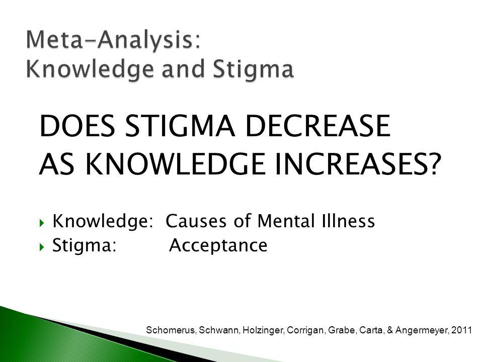 Meta-Analysis: Knowledge and Stigma