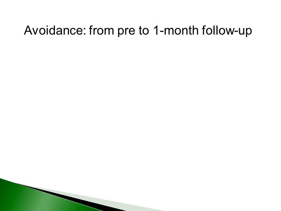 Avoidance: from pre to 1-month follow-up