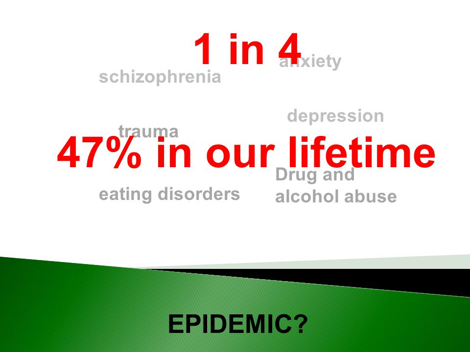 1 in 4 47% in our lifetime EPIDEMIC anxiety schizophrenia depression