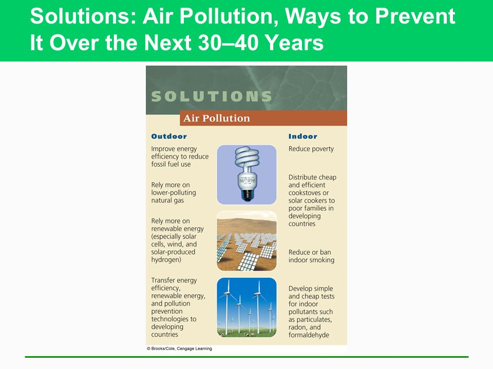 Solutions: Air Pollution, Ways to Prevent It Over the Next 30–40 Years
