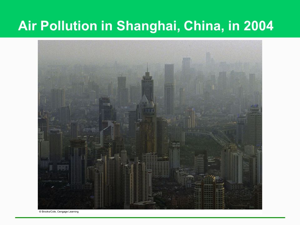 Air Pollution in Shanghai, China, in 2004