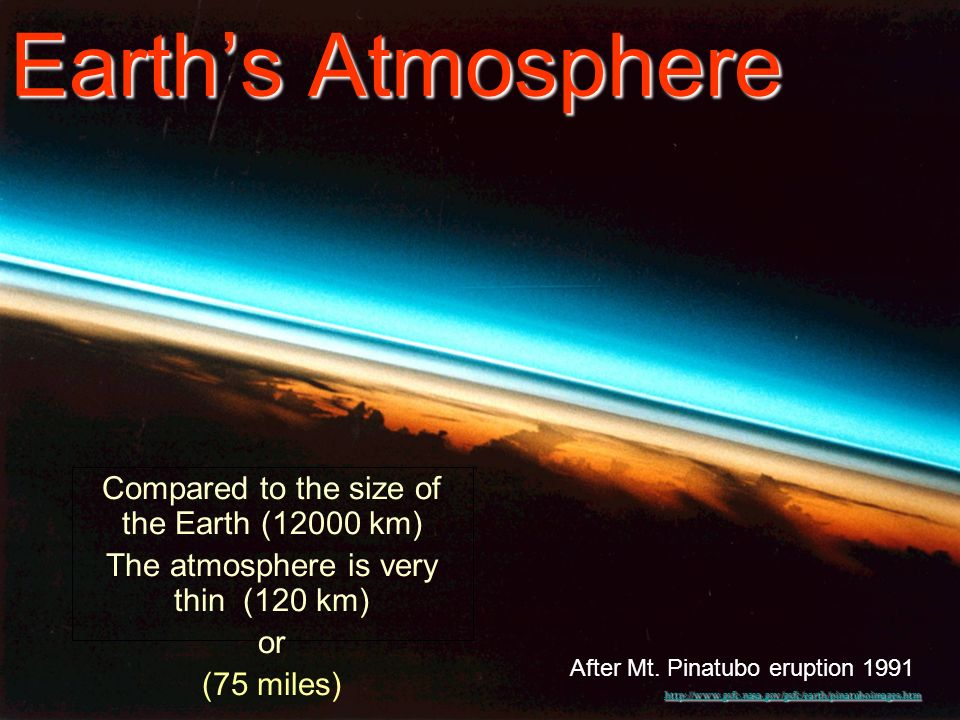 Earth's Atmosphere Compared to the size of the Earth (12000 km)