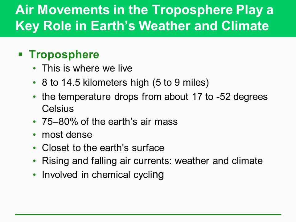 Air Movements in the Troposphere Play a Key Role in Earth's Weather and Climate