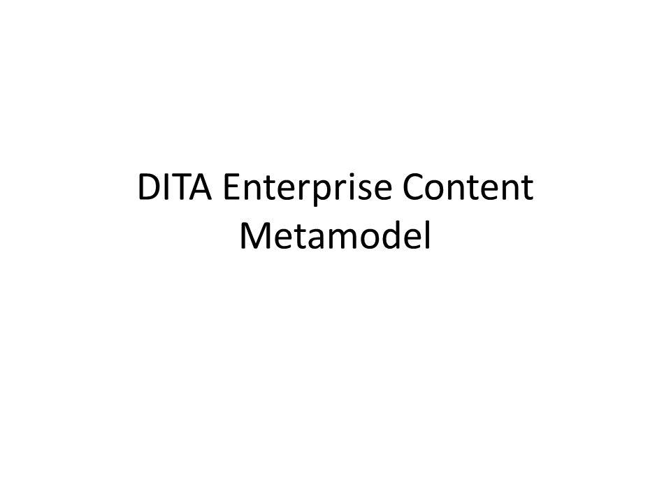 DITA Enterprise Content Metamodel