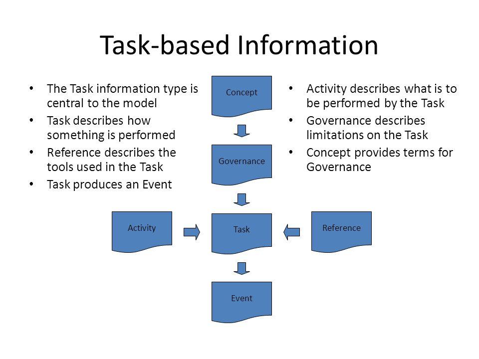 Task-based Information
