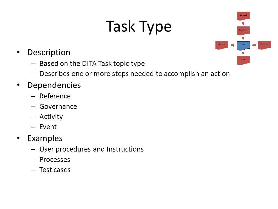 Task Type Description Dependencies Examples