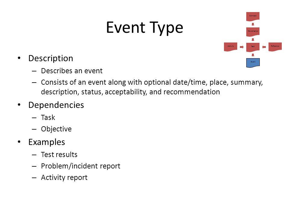 Event Type Description Dependencies Examples Describes an event