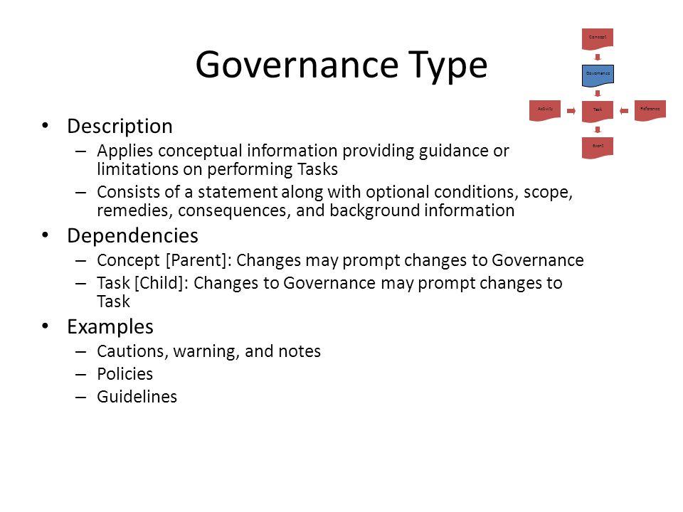 Governance Type Description Dependencies Examples