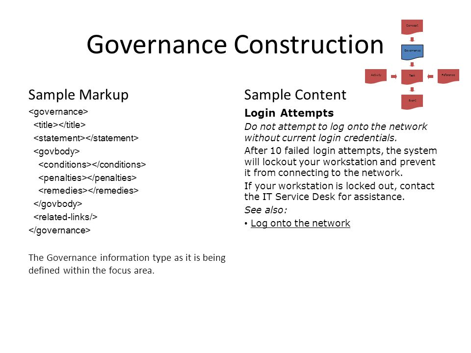 Governance Construction