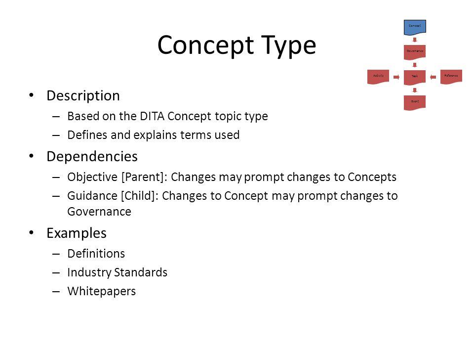 Concept Type Description Dependencies Examples