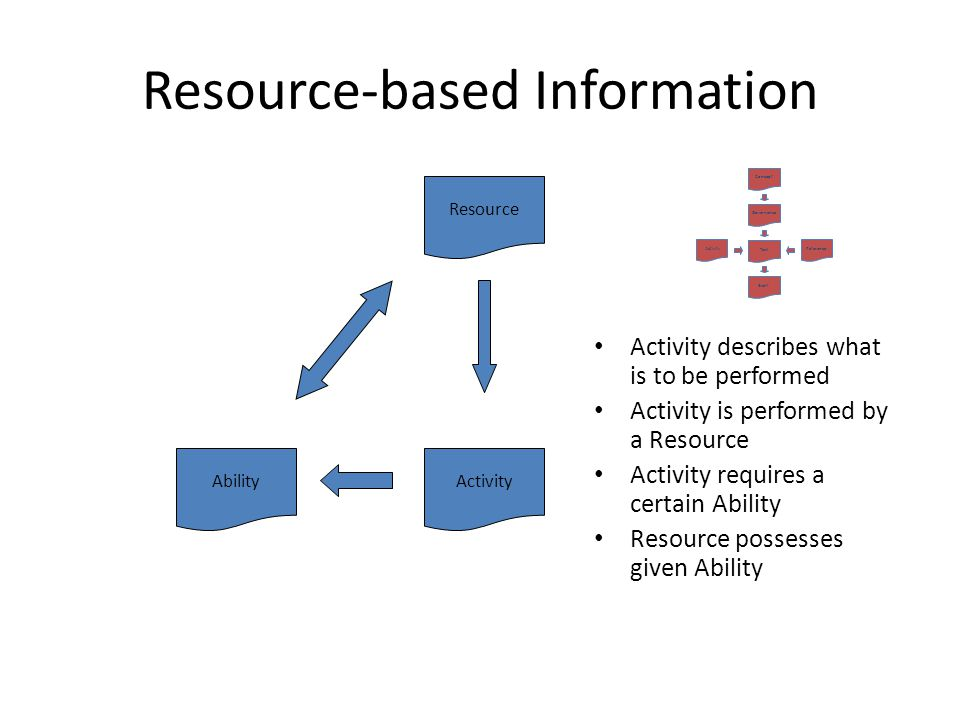 Resource-based Information