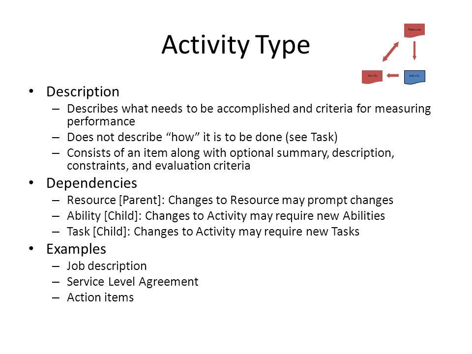Activity Type Description Dependencies Examples
