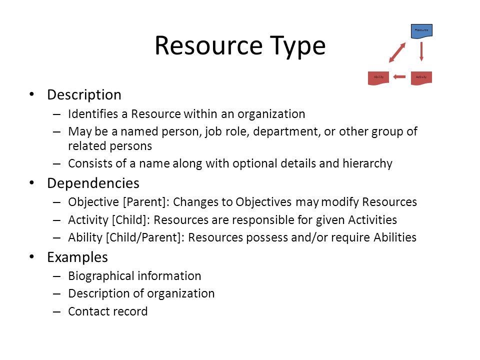 Resource Type Description Dependencies Examples