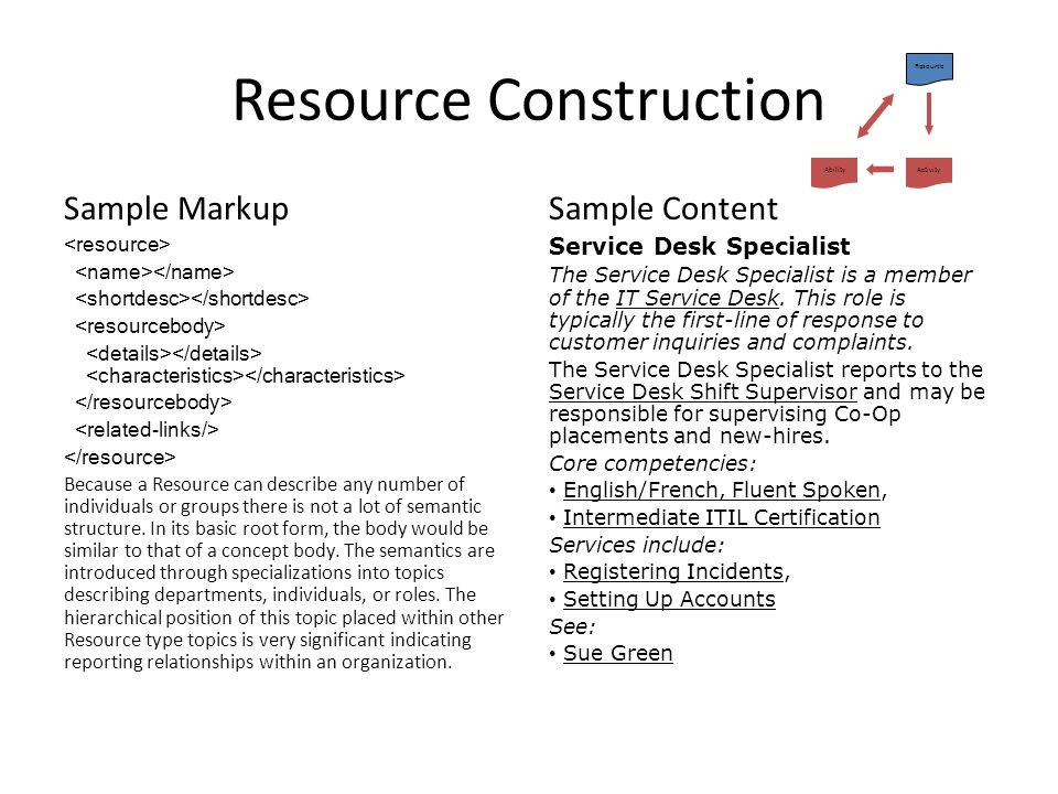 Resource Construction