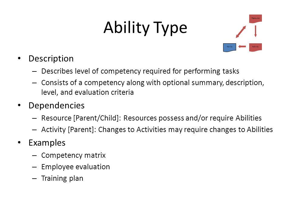 Ability Type Description Dependencies Examples